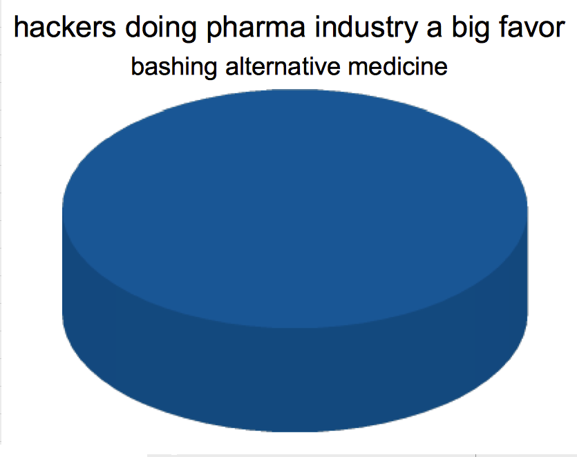 2-sponsored by pharma industry.png