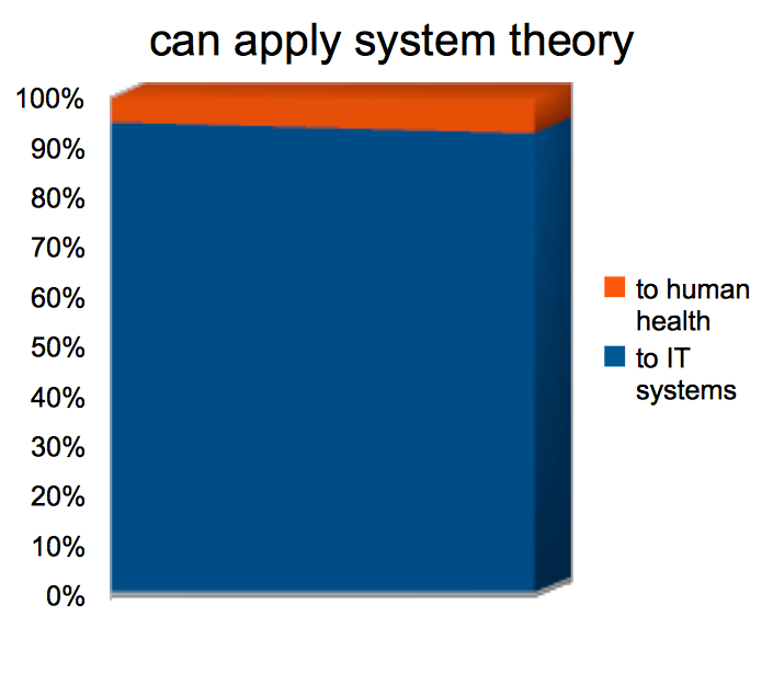 3-system theory.png
